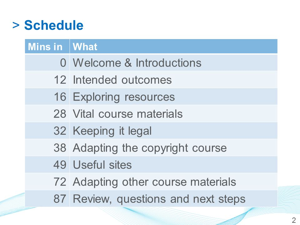 >Schedule Mins inWhat 0Welcome & Introductions 12Intended outcomes 16Exploring resources 28Vital course materials 32Keeping it legal 38Adapting the copyright course 49Useful sites 72Adapting other course materials 87Review, questions and next steps 2