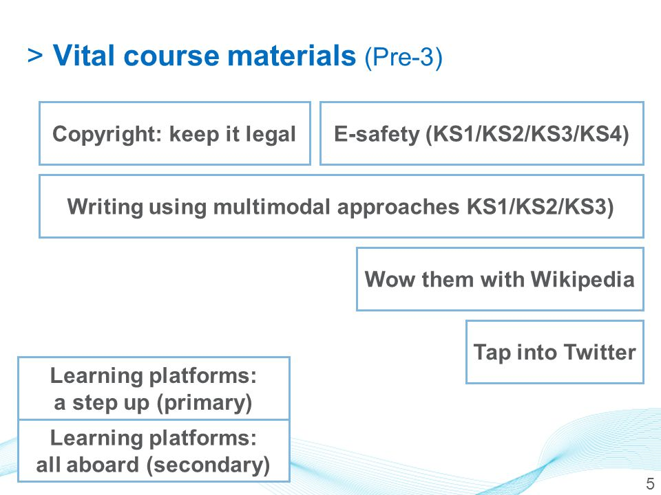 >Vital course materials (Pre-3) 5 Copyright: keep it legalE-safety (KS1/KS2/KS3/KS4) Writing using multimodal approaches KS1/KS2/KS3) Learning platforms: a step up (primary) Learning platforms: all aboard (secondary) Wow them with Wikipedia Tap into Twitter