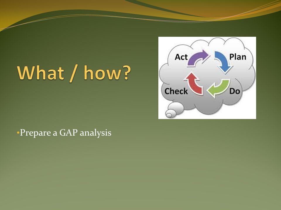 Prepare a GAP analysis