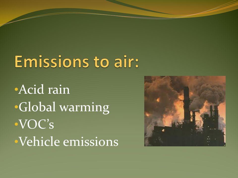 Acid rain Global warming VOC's Vehicle emissions