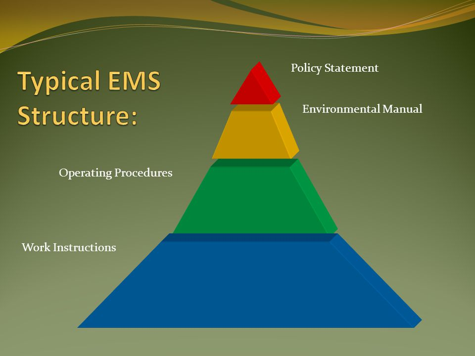 Policy Statement Environmental Manual Operating Procedures Work Instructions