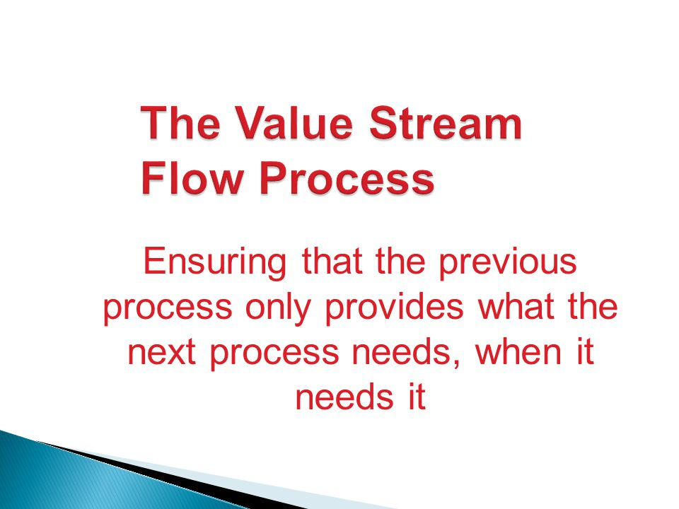 Ensuring that the previous process only provides what the next process needs, when it needs it