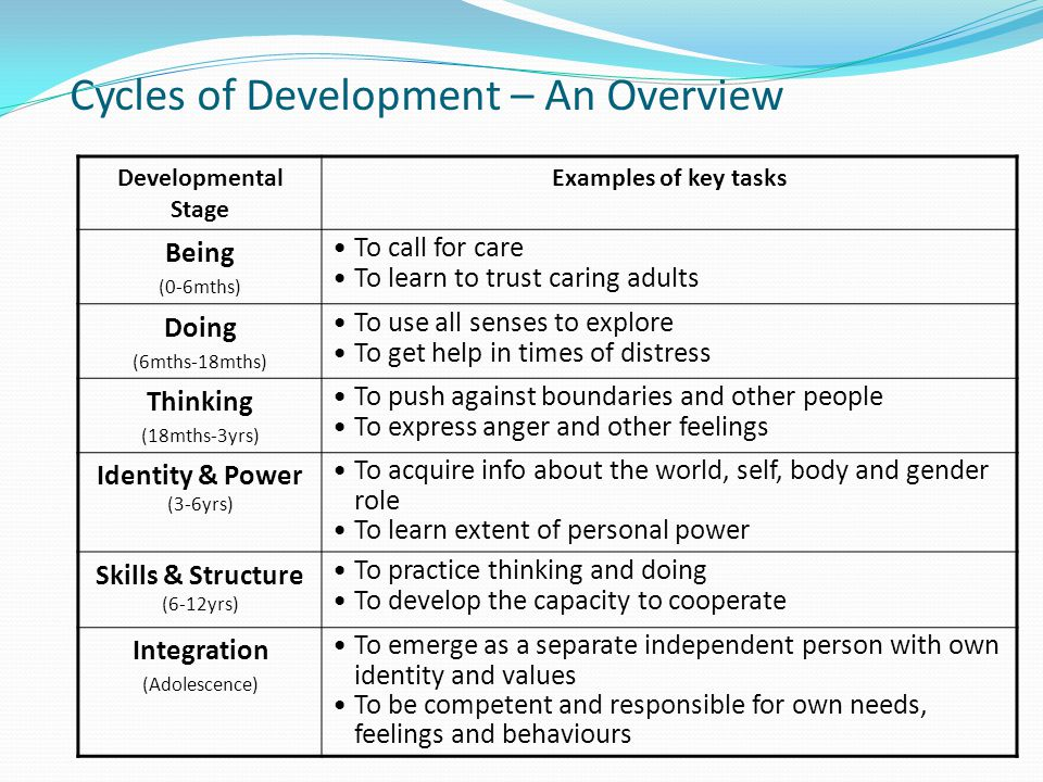 Cycles of Development – An Overview Developmental Stage Examples of key tasks Being (0-6mths) To call for care To learn to trust caring adults Doing (