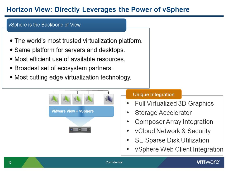 10 Confidential Horizon View: Directly Leverages the Power of vSphere Full Virtualized 3D Graphics Storage Accelerator Composer Array Integration vCloud Network & Security SE Sparse Disk Utilization vSphere Web Client Integration Unique Integration