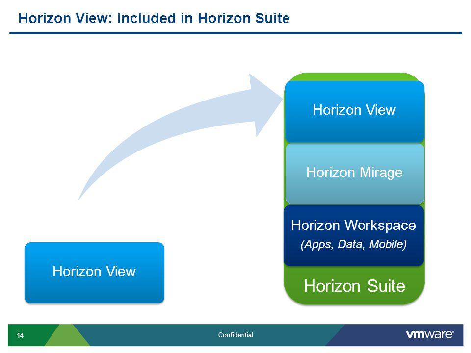 14 Confidential Horizon Suite Horizon View: Included in Horizon Suite Horizon Workspace (Apps, Data, Mobile) Horizon Workspace (Apps, Data, Mobile) Horizon Mirage Horizon View