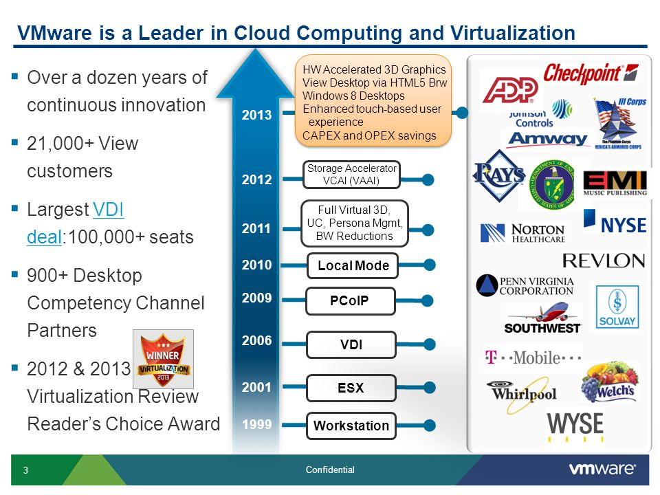 3 Confidential VMware is a Leader in Cloud Computing and Virtualization  Over a dozen years of continuous innovation  21,000+ View customers  Largest VDI deal:100,000+ seatsVDI deal  900+ Desktop Competency Channel Partners  2012 & 2013 Virtualization Review Reader's Choice Award Workstation ESX VDI PColP 1999 2001 2006 2009 Local Mode 2010 2011 Full Virtual 3D, UC, Persona Mgmt, BW Reductions 2012 Storage Accelerator VCAI (VAAI) 2013 HW Accelerated 3D Graphics View Desktop via HTML5 Brw Windows 8 Desktops Enhanced touch-based user experience CAPEX and OPEX savings