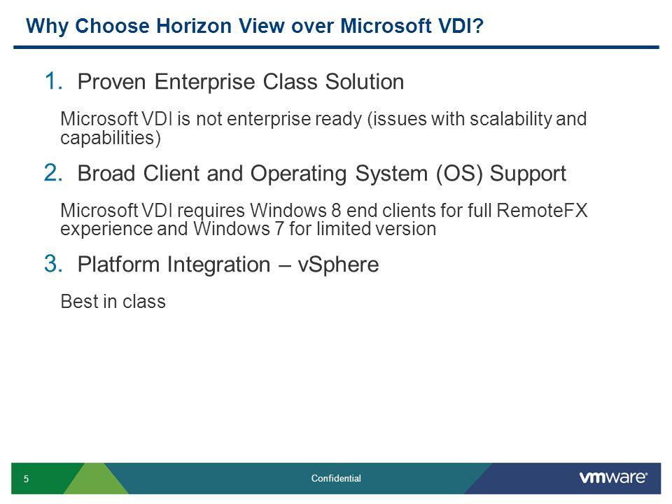 16 Confidential Horizon Suite Versus The Competition Layered Windows Image Management Virtual Desktops Multi-device Workspace Citrix