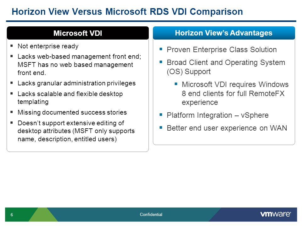 7 Confidential Horizon View Versus Microsoft RDS Sessions