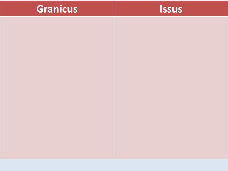 GranicusIssus