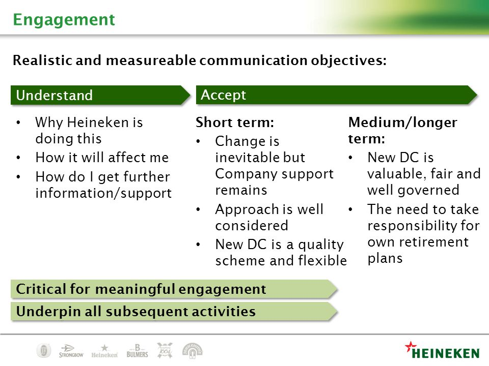 Engagement Understand Why Heineken is doing this How it will affect me How do I get further information/support Accept Short term: Change is inevitable but Company support remains Approach is well considered New DC is a quality scheme and flexible Realistic and measureable communication objectives: Medium/longer term: New DC is valuable, fair and well governed The need to take responsibility for own retirement plans Critical for meaningful engagement Underpin all subsequent activities