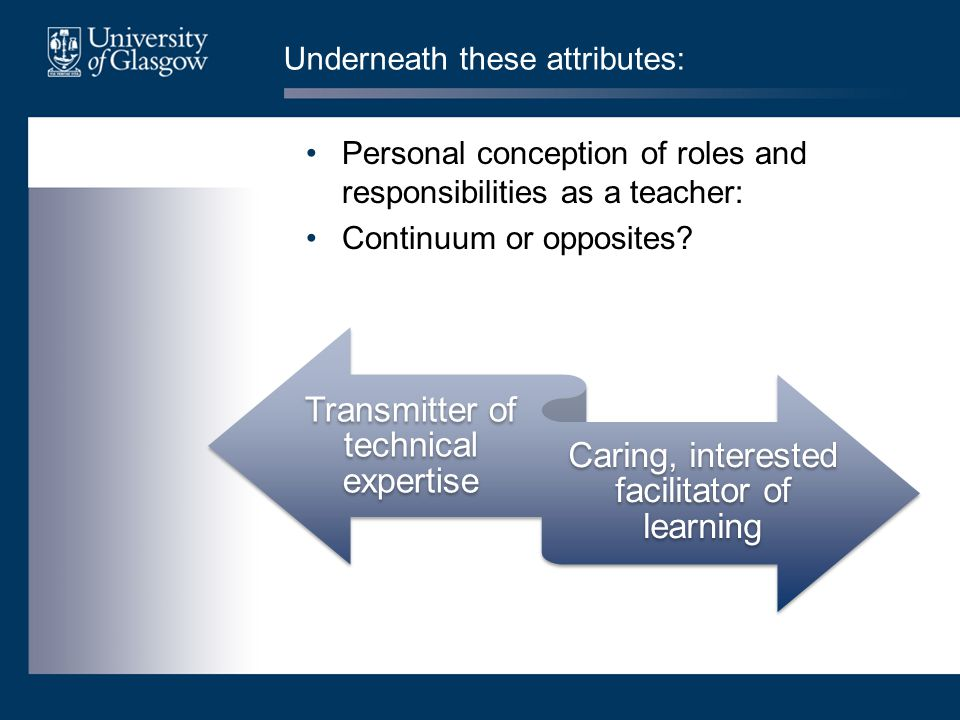 Underneath these attributes: Personal conception of roles and responsibilities as a teacher: Continuum or opposites.