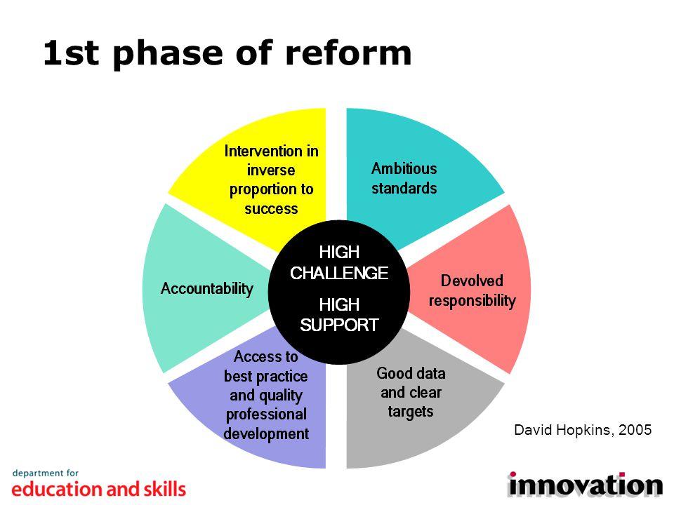 1st phase of reform David Hopkins, 2005