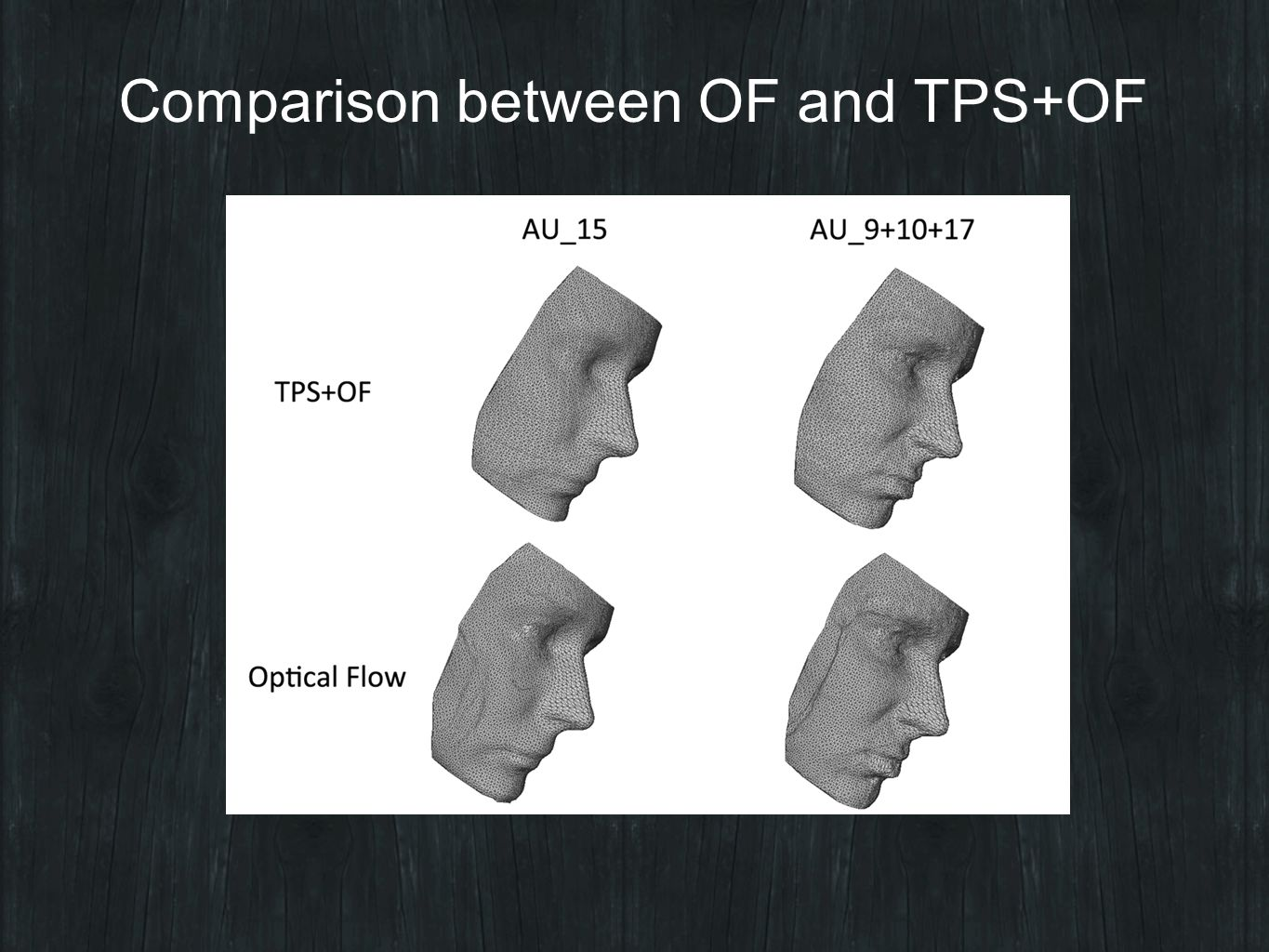 Comparison between OF and TPS+OF