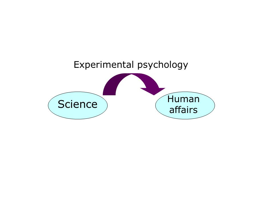Science Human affairs Experimental psychology