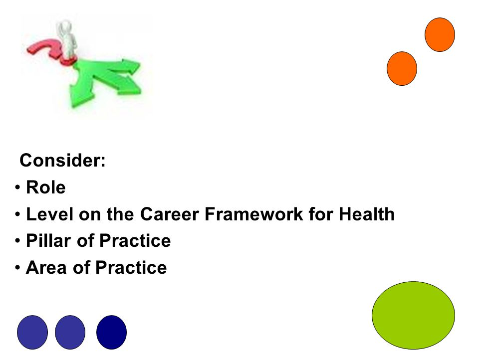 Consider: Role Level on the Career Framework for Health Pillar of Practice Area of Practice