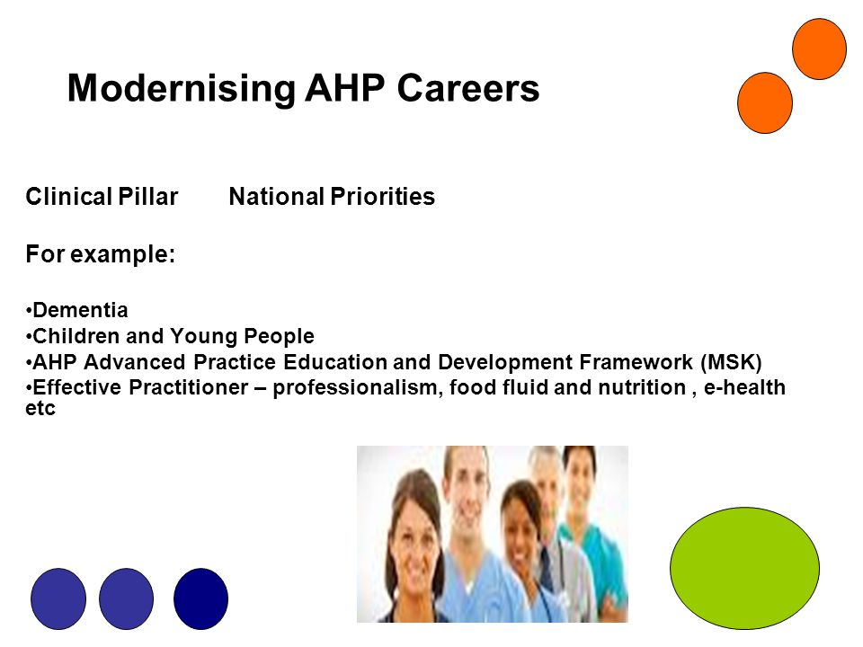 Modernising AHP Careers Clinical Pillar National Priorities For example: Dementia Children and Young People AHP Advanced Practice Education and Development Framework (MSK) Effective Practitioner – professionalism, food fluid and nutrition, e-health etc
