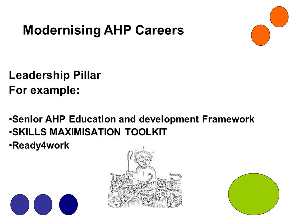 Modernising AHP Careers Leadership Pillar For example: Senior AHP Education and development Framework SKILLS MAXIMISATION TOOLKIT Ready4work