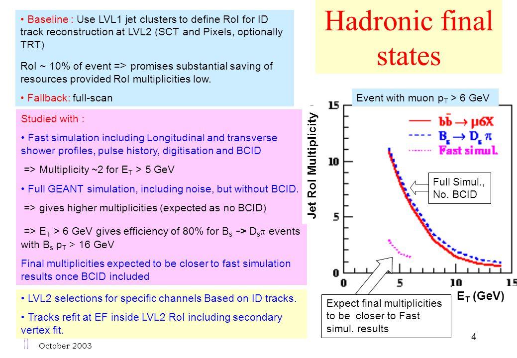 TDAQ week Lisbon, October 2003 5 Muon-electron final states EM RoI Multiplicity E T (GeV) Used to select e.g.: B d -> J/  (ee)K s with opposite side muon tag B d ->J/  (  )K s with opposite sign e tag.