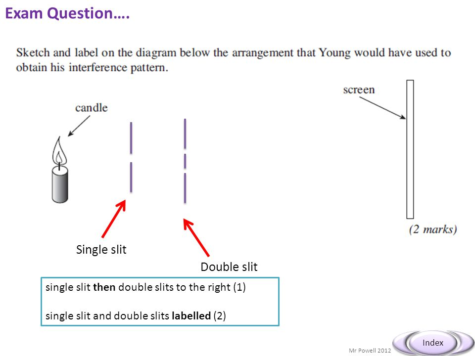 Mr Powell 2012 Index Exam Question….