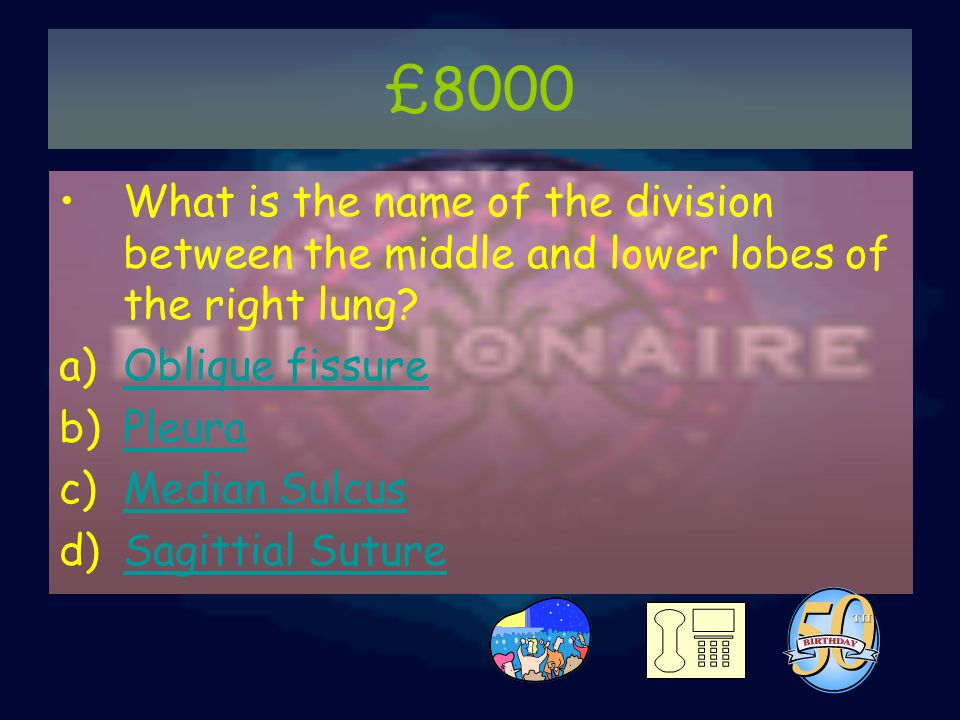 £8000 What is the name of the division between the middle and lower lobes of the right lung.