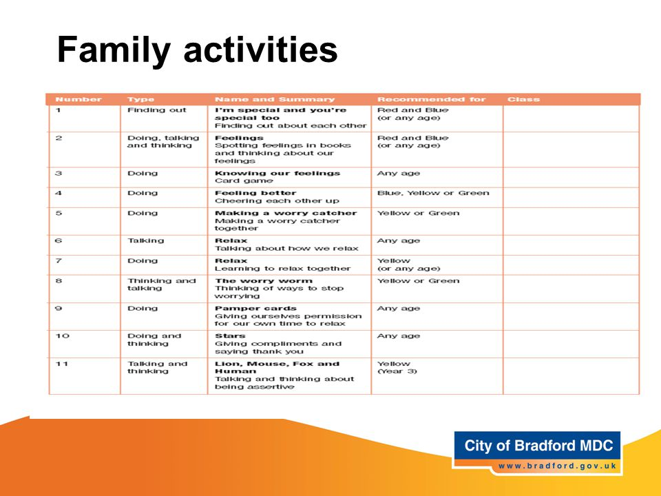 Family activities Is your school ready for the family activities