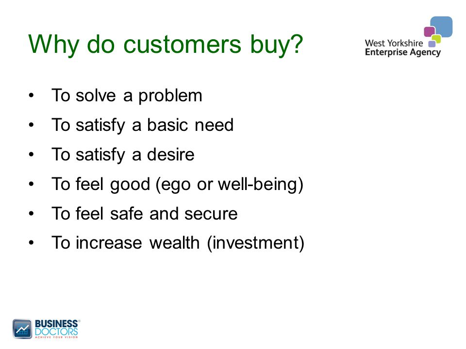 Why do customers buy? To solve a problem To satisfy a basic need To satisfy a desire To feel good (ego or well-being) To feel safe and secure To incre