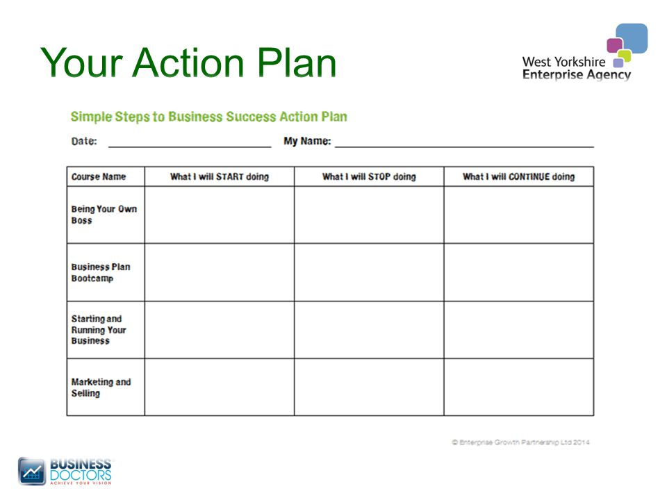 Your Action Plan