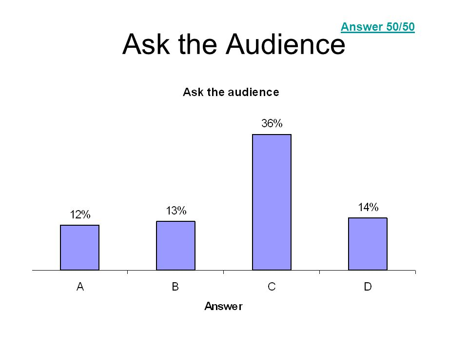 Ask the Audience Answer Question
