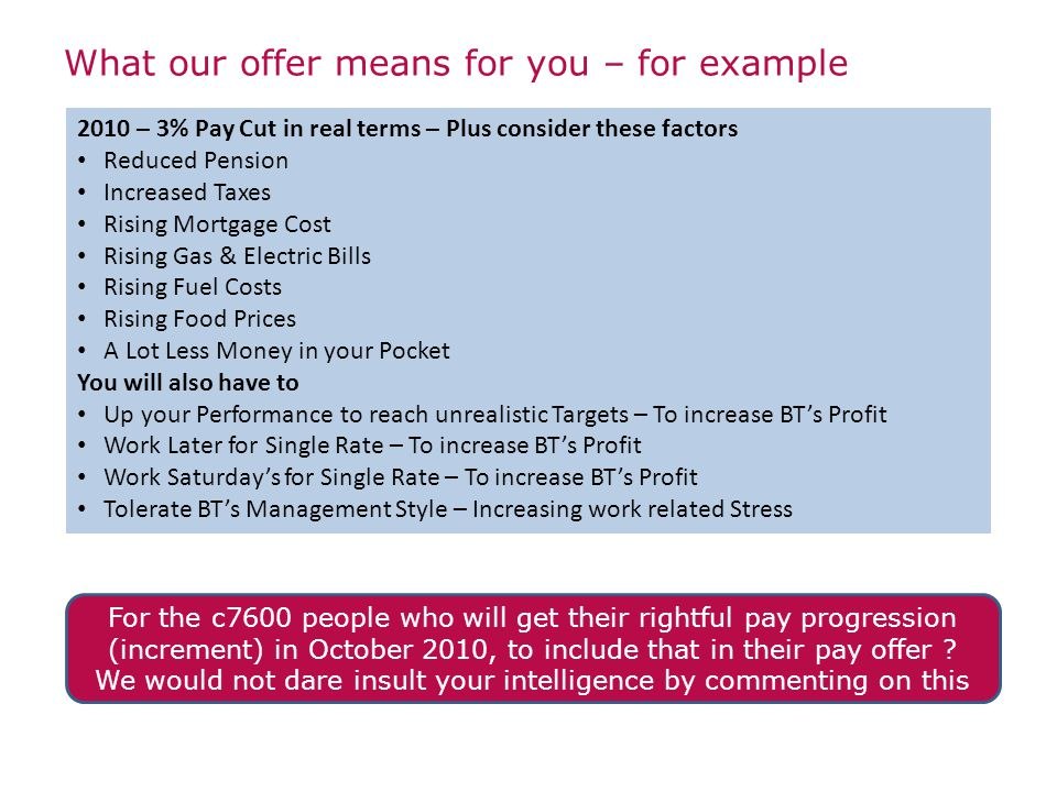 What our offer means for you – for example 2010 – 3% Pay Cut in real terms – Plus consider these factors Reduced Pension Increased Taxes Rising Mortgage Cost Rising Gas & Electric Bills Rising Fuel Costs Rising Food Prices A Lot Less Money in your Pocket You will also have to Up your Performance to reach unrealistic Targets – To increase BT's Profit Work Later for Single Rate – To increase BT's Profit Work Saturday's for Single Rate – To increase BT's Profit Tolerate BT's Management Style – Increasing work related Stress For the c7600 people who will get their rightful pay progression (increment) in October 2010, to include that in their pay offer .