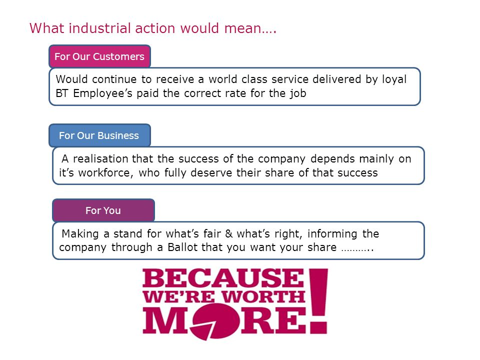 What industrial action would mean….