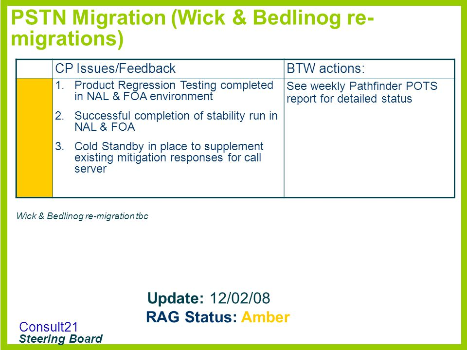 Consult21 Steering Board PSTN Migration (Wick & Bedlinog re- migrations) CP Issues/FeedbackBTW actions: 1.Product Regression Testing completed in NAL & FOA environment 2.Successful completion of stability run in NAL & FOA 3.Cold Standby in place to supplement existing mitigation responses for call server See weekly Pathfinder POTS report for detailed status Update: 12/02/08 RAG Status: Amber Wick & Bedlinog re-migration tbc
