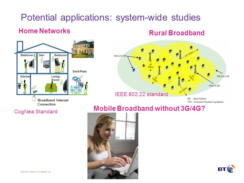 © British Telecommunications plc Potential applications: system-wide studies Home Networks Rural Broadband Mobile Broadband without 3G/4G.