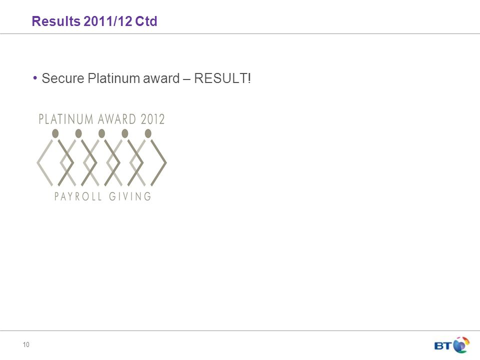 10 Results 2011/12 Ctd Secure Platinum award – RESULT!