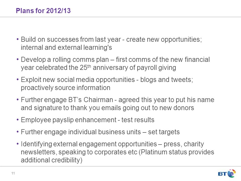 11 Plans for 2012/13 Build on successes from last year - create new opportunities; internal and external learning s Develop a rolling comms plan – first comms of the new financial year celebrated the 25 th anniversary of payroll giving Exploit new social media opportunities - blogs and tweets; proactively source information Further engage BT's Chairman - agreed this year to put his name and signature to thank you emails going out to new donors Employee payslip enhancement - test results Further engage individual business units – set targets Identifying external engagement opportunities – press, charity newsletters, speaking to corporates etc (Platinum status provides additional credibility)