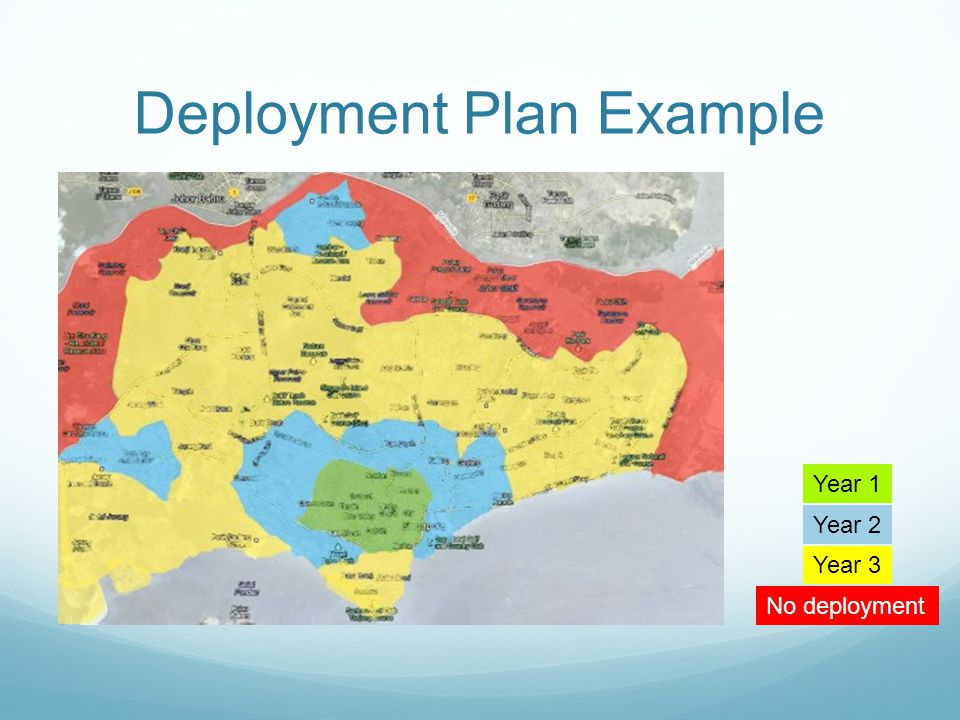 Deployment Plan Example Year 1 Year 2 Year 3 No deployment