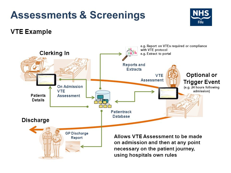 Assessments & Screenings VTE Example Allows VTE Assessment to be made on admission and then at any point necessary on the patient journey, using hospi