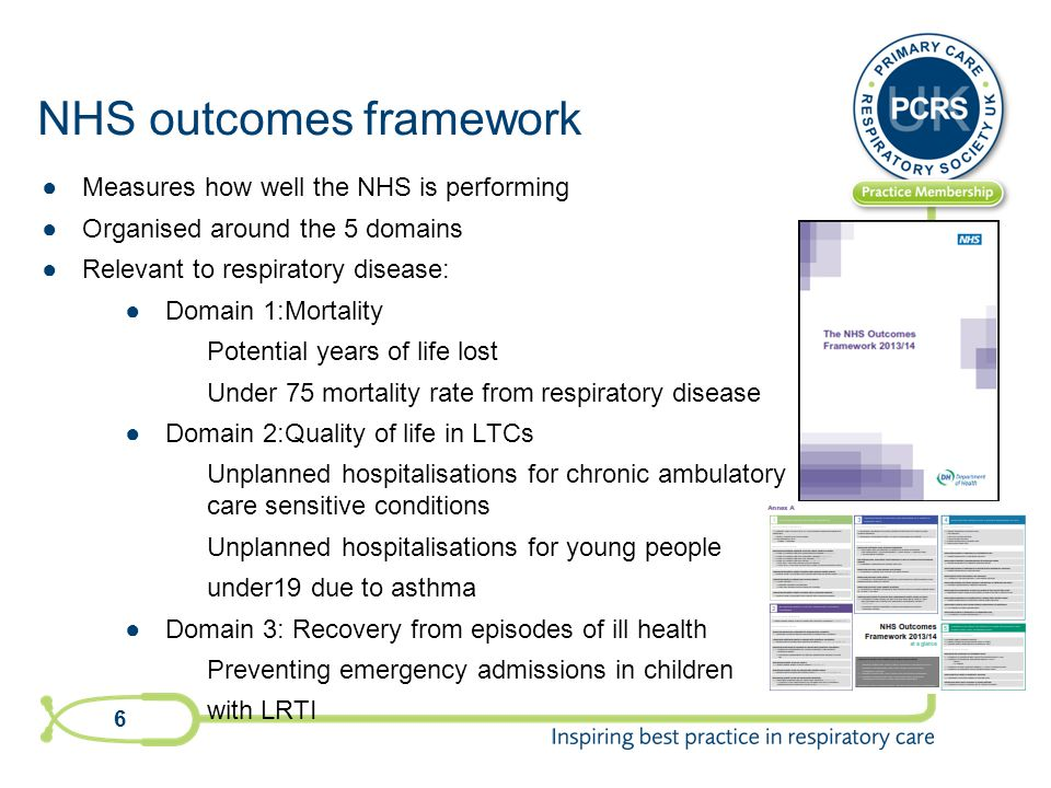 NHS outcomes framework ●Measures how well the NHS is performing ●Organised around the 5 domains ●Relevant to respiratory disease: ●Domain 1:Mortality Potential years of life lost Under 75 mortality rate from respiratory disease ●Domain 2:Quality of life in LTCs Unplanned hospitalisations for chronic ambulatory care sensitive conditions Unplanned hospitalisations for young people under19 due to asthma ●Domain 3: Recovery from episodes of ill health Preventing emergency admissions in children with LRTI 6