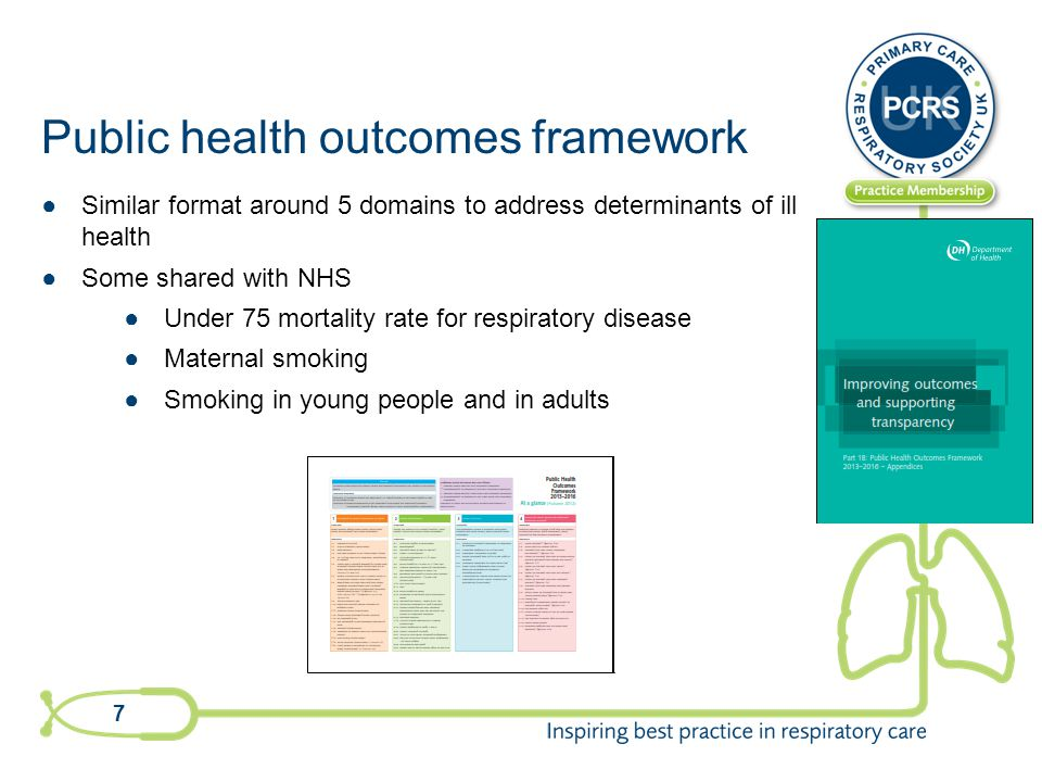 Policy levers for respiratory care 18 CCG outcomes indicator set, Public health outcomes framework National NICE quality standards – COPD and asthma COPD and asthma outcomes strategy QOF – Quality and outcomes framework, DES Regional CQUINS Local Practice quality premium, LES NHS Outcomes Framework