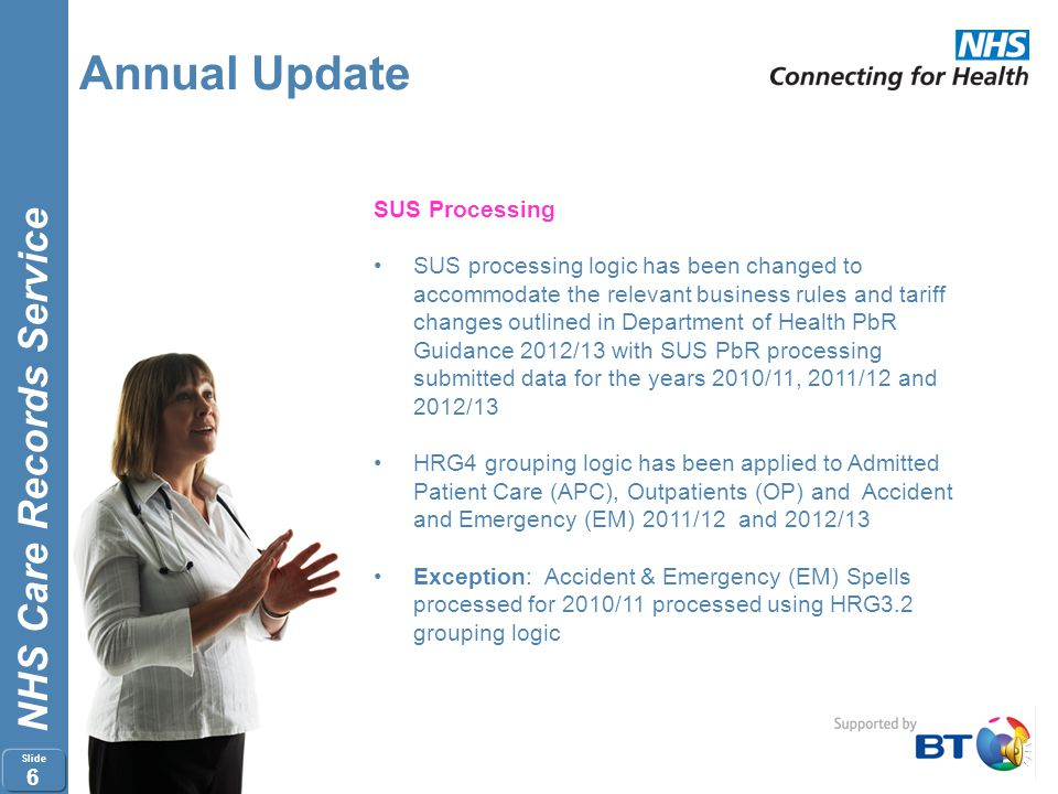 NHS Care Records Service Slide 5 Annual Update Facts and Figures In 2012/13 - 1215 HRGs are now included in the National Tariff against 1168 in 2011/1