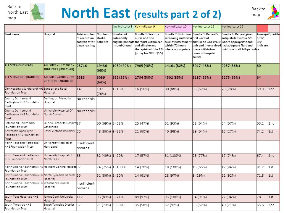 North West Back to map View the results NB the results for the North West are spread across 4 pages.