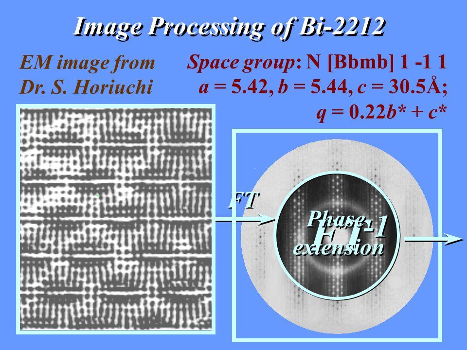 Image Processing of Bi-2212 Space group: N [Bbmb] 1 -1 1 a = 5.42, b = 5.44, c = 30.5Å; q = 0.22b* + c* EM image from Dr.
