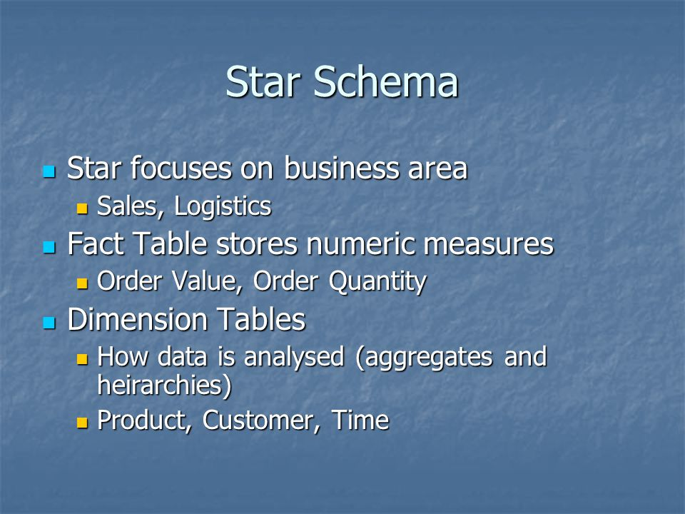 Star Schema Star focuses on business area Star focuses on business area Sales, Logistics Sales, Logistics Fact Table stores numeric measures Fact Table stores numeric measures Order Value, Order Quantity Order Value, Order Quantity Dimension Tables Dimension Tables How data is analysed (aggregates and heirarchies) How data is analysed (aggregates and heirarchies) Product, Customer, Time Product, Customer, Time