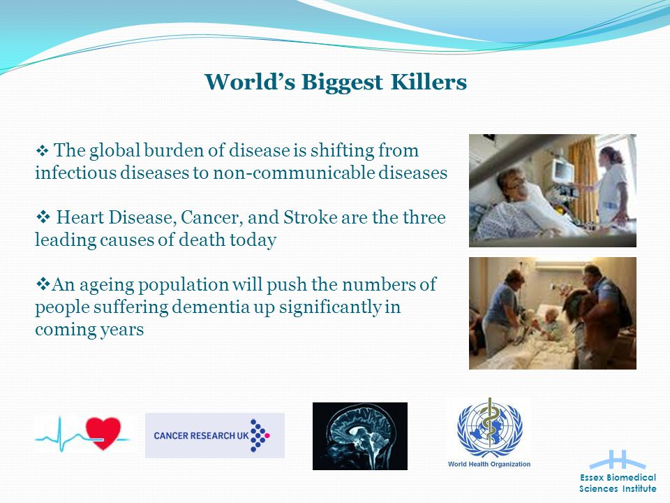  The global burden of disease is shifting from infectious diseases to non-communicable diseases  Heart Disease, Cancer, and Stroke are the three leading causes of death today  An ageing population will push the numbers of people suffering dementia up significantly in coming years Essex Biomedical Sciences Institute World's Biggest Killers