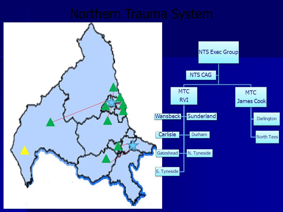 NTS Exec Group MTC RVI Wansbeck Sunderland Carlisle Durham Gateshead N.