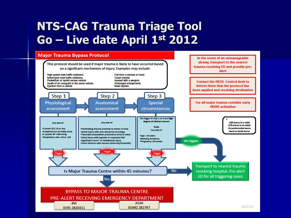NTS-CAG Trauma Triage Tool Go – Live date April 1 st 2012