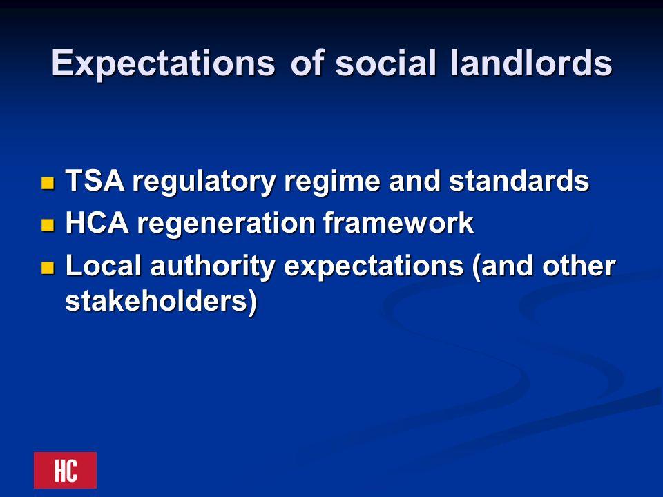 Expectations of social landlords TSA regulatory regime and standards TSA regulatory regime and standards HCA regeneration framework HCA regeneration framework Local authority expectations (and other stakeholders) Local authority expectations (and other stakeholders)