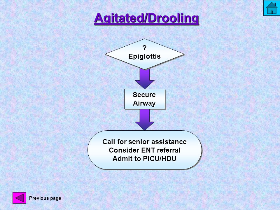 Secure Airway Call for senior assistance Consider ENT referral Admit to PICU/HDU Call for senior assistance Consider ENT referral Admit to PICU/HDU .