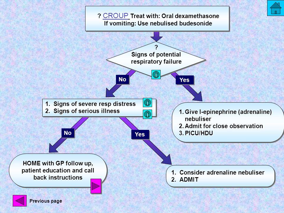 CROUP Treat with: Oral dexamethasone If vomiting: Use nebulised budesonide .
