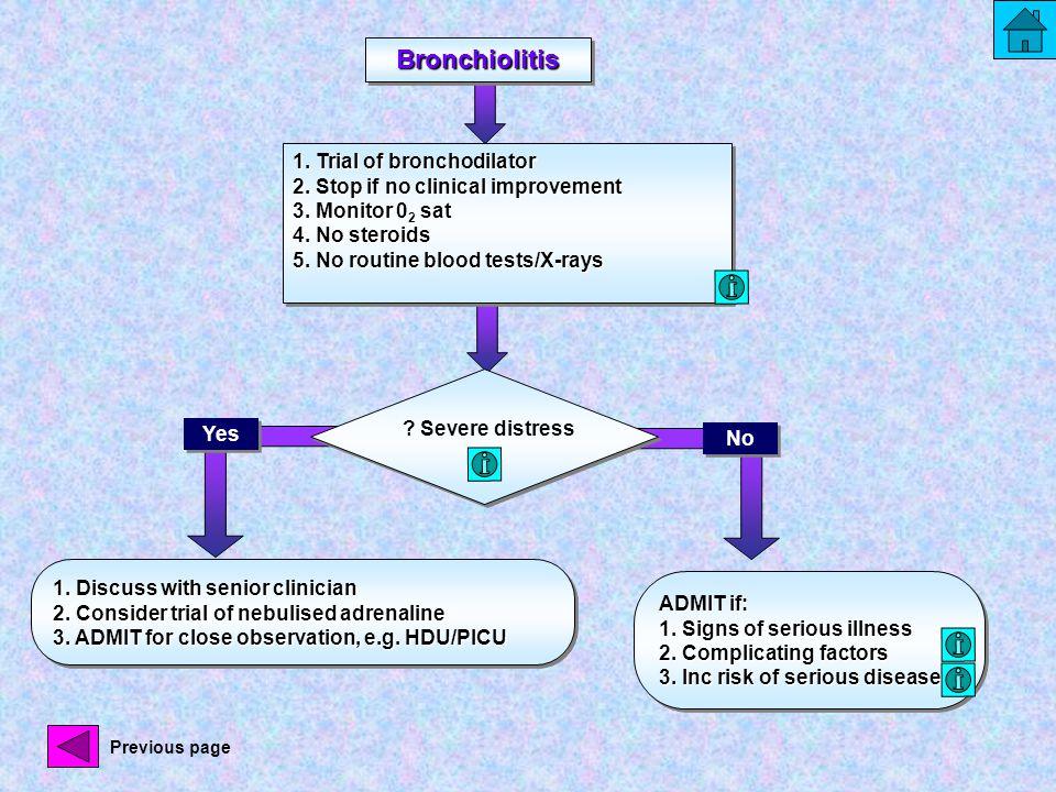 BronchiolitisBronchiolitis ADMIT if: 1. Signs of serious illness 2. Complicating factors 3. Inc risk of serious disease ADMIT if: 1. Signs of serious