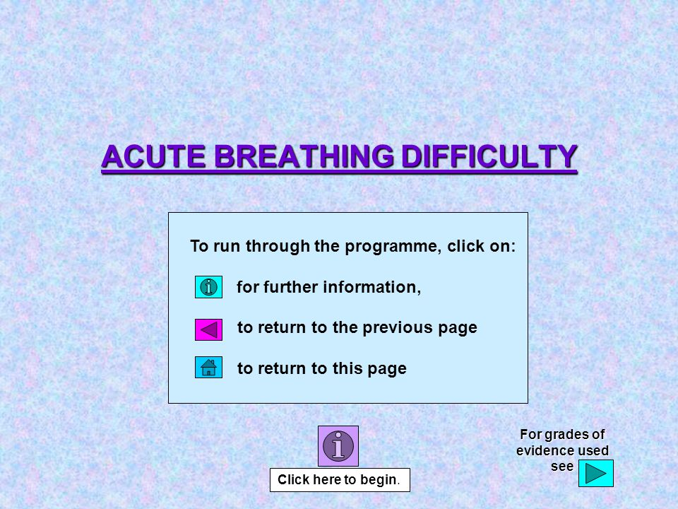 ACUTE BREATHING DIFFICULTY Click here to begin. To run through the programme, click on: for further information, to return to the previous page to ret